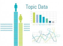 topic data